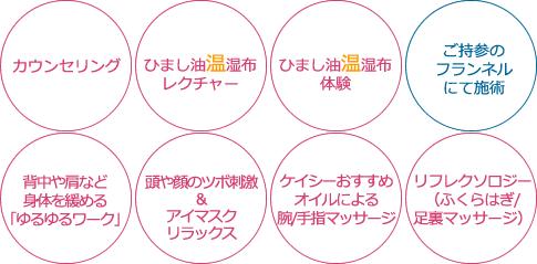 ひまし油(温熱湿布)セラピー/リピートコース